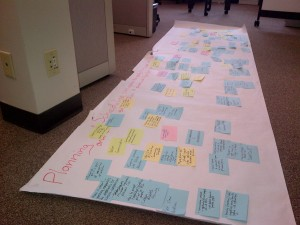 Group strategic planning and mind mapping with sticky notes and REALLY big paper.