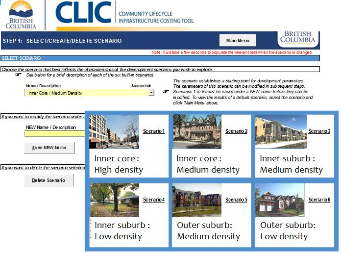 CLIC Scenarios